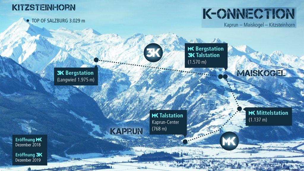 Von Kaprun bis auf's Kitzsteinhorn geht es mit der K-onnection © Gletscherbahnen Kaprun AG